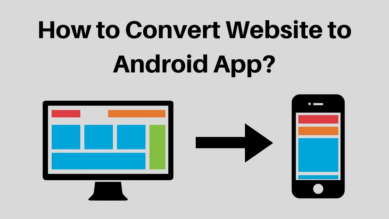 How To Convert Your Website Into Android App With AdMob Ads, Google Analytics, & Push Notifications